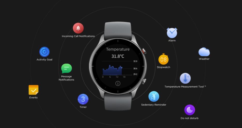 Lo smartwatch Amazfit GTR 2e misura anche la temperatura