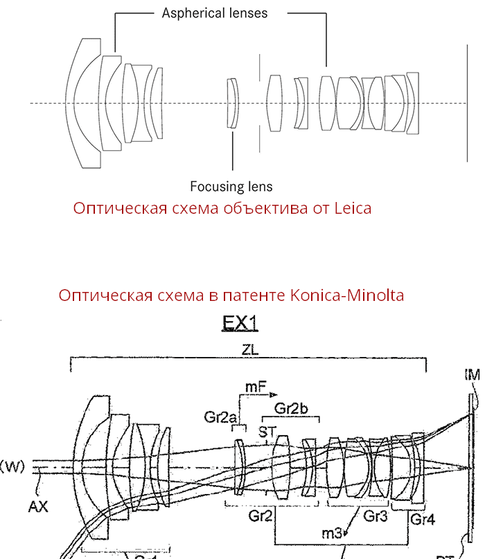 Одинаковые оптические схемы от Leica и Konica-Minolta