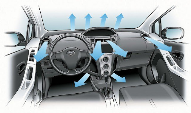 Aire acondicionado en coches