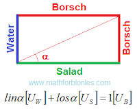 The law of addition for borsch. Mathematics For Blondes.