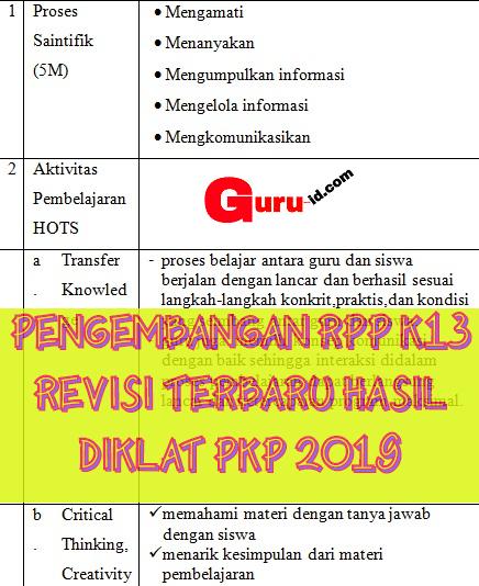 GAMBAR RPP K13 REVISI