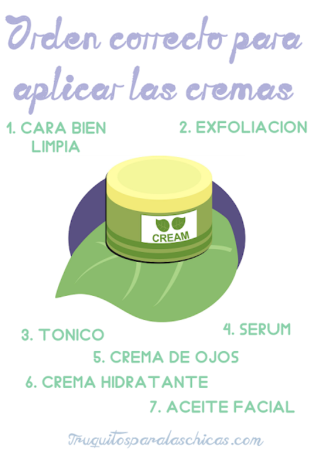 orden correcto para aplicar las cremas