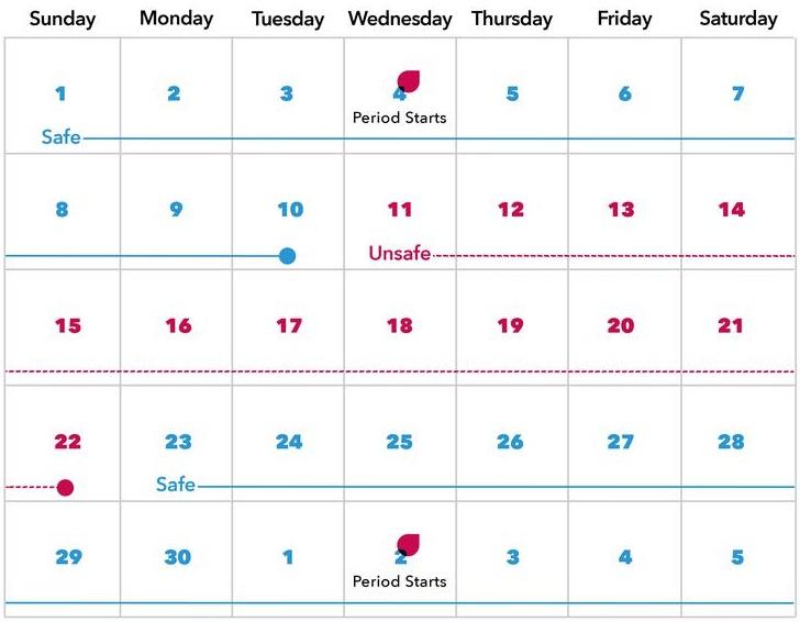 Calendar method
