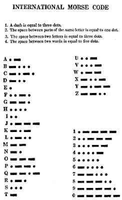 Código Morse, publicación de 1922. Wikipedia