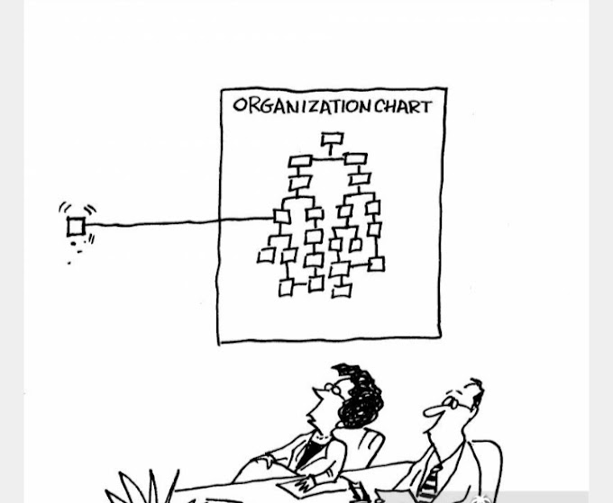 Organization Chart Of Front Office Department
