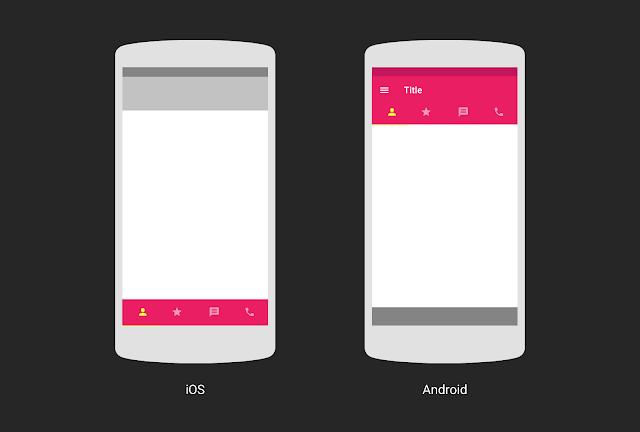 Cara Memindahkan Data dari Android ke iOS