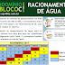 Cronograma de racionamento de água novembro de 2017