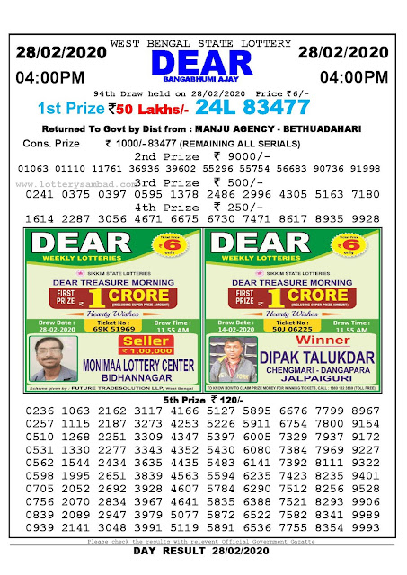 Lottery Sambad 28.02.2020 West Bengal Lottery Result 4 PM