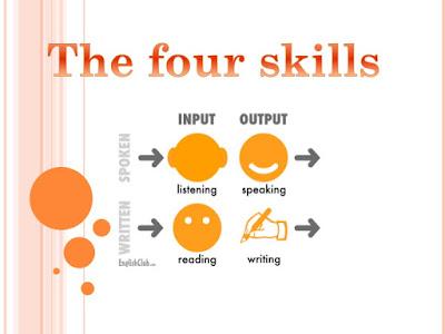 المهارات الأساسية لتعلم اللغة الإنجليزية ذاتياً، 10 طرق لاكتسابها وتطويرها