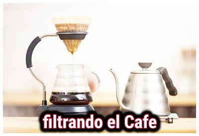 El café Filtrado puede ser bueno para la Salud del Corazón