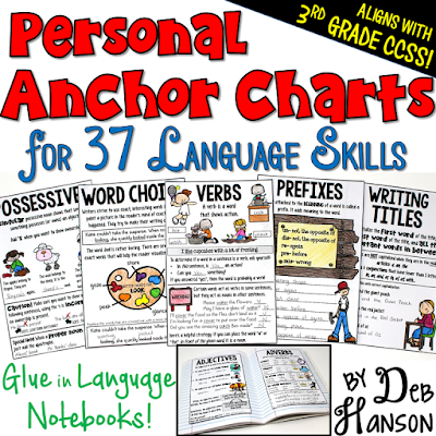 Interactive Notebook Anchor Charts that align to the 3rd grade Common Core Standards- These 37 mini anchor charts can be glued into interactive notebooks and used as reference tools!