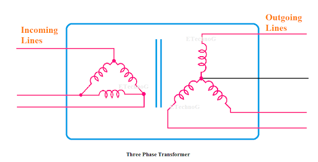 Three Phase Transformer, Transformer Applications