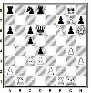 Posición de la partida de ajedrez Cabanas - Maltsev (Sanxenxo, 2010)