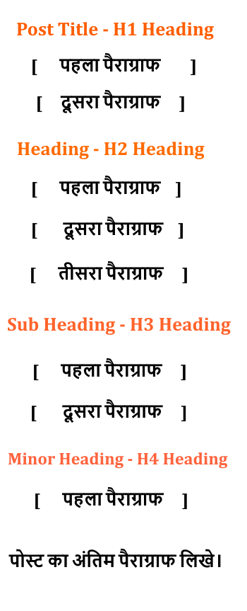 headings-subheading-minor-heading-ka-istemaal-blog-post-me-kaise-kare