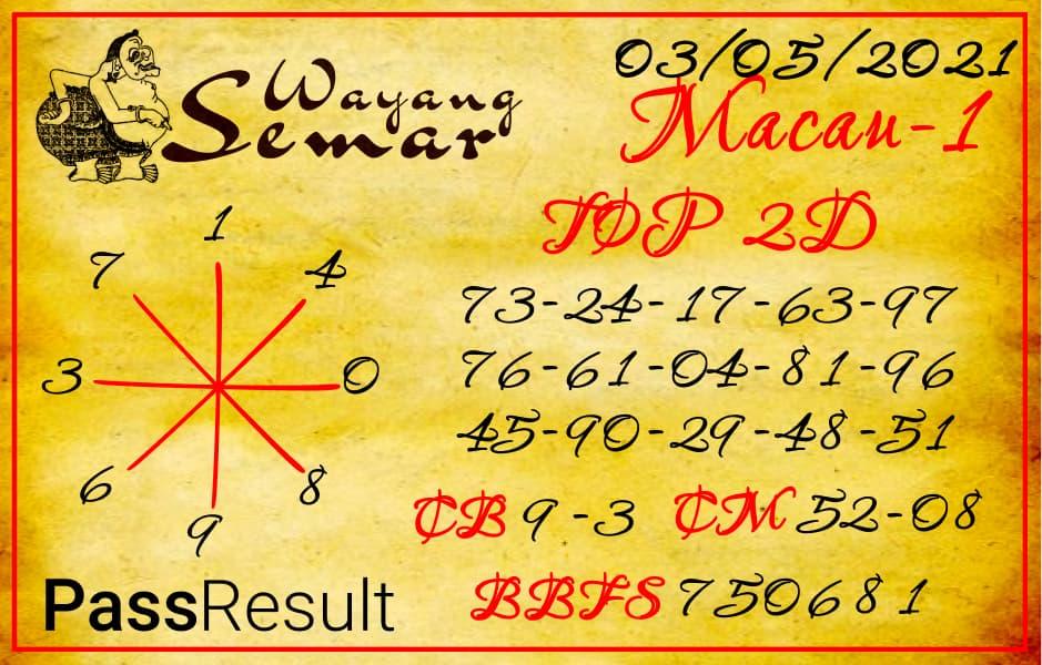 Wayang Semar - Rumus Togel Toto Macau P1