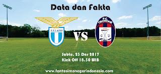 Data dan Fakta Liga Fantasia Lazio vs Crotone Fantasi Manager Indonesia