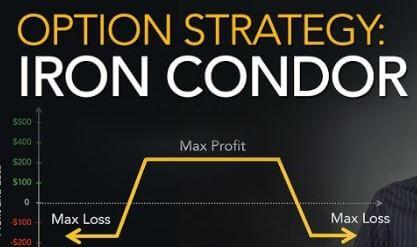 هل تعتبر  ايرون كوندور  استراتيجية تداول جيدة؟