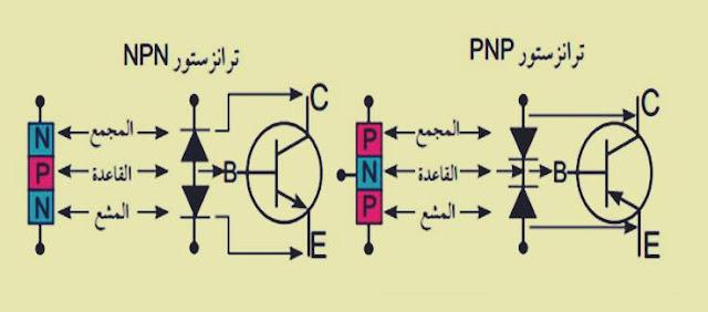 الفرق بين ترانزستور pnp - npn
