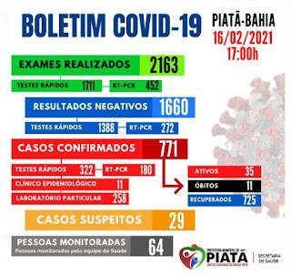 COVID-19: Confira o Boletim  desta terça (16), em Piatã