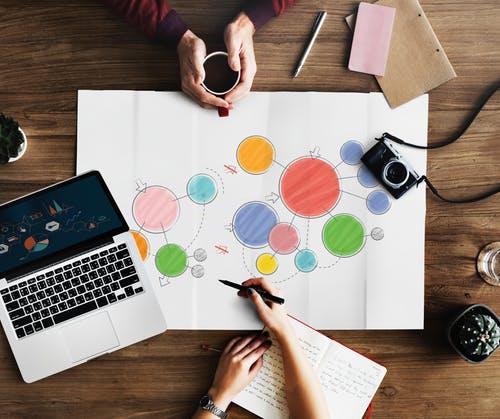 ماذا يمكن أن تفعل تصميم المواقع لعملك؟