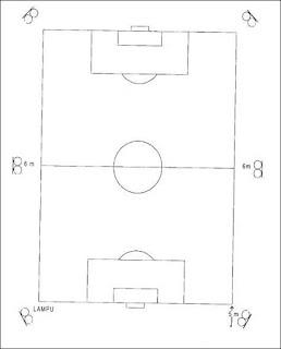Posisi Lampu Pada Lapangan Sepak Bola Sistim 6 tiang