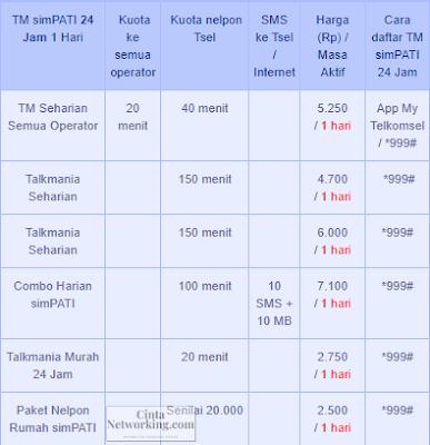 Paket Nelpon Murah SimPATI 24 Jam 1 Hari - Cintanetworking.com