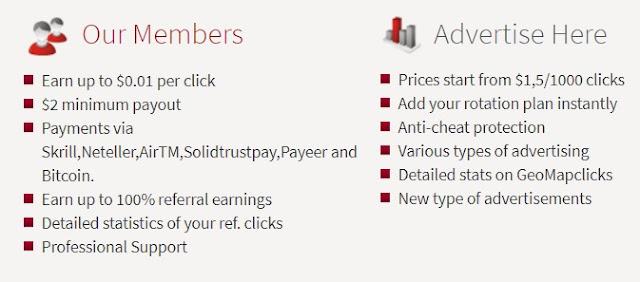Benefits of using Scarlet Clicks