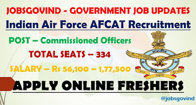 AFCAT Recruitment 2021
