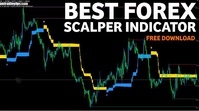 Bast-Forex-Scalper-Indicator