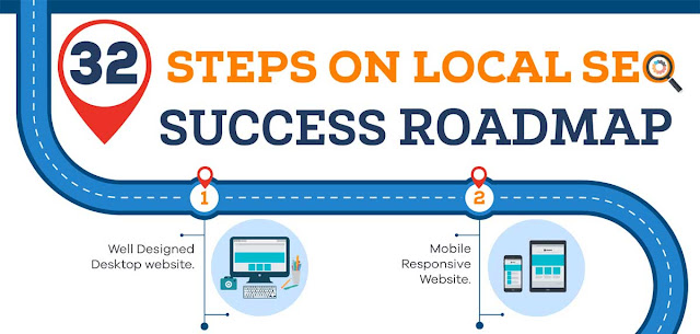 32 Steps To Increase Your Local Search Visibility #infographic,search engine optimization,local seo,local search,local search optimization,how to rank on google my business local listing,how to create seo visibility,how to get your video on top of search,local search engine placement,how to do an seo audit,seo,local search engine optimization,how to rank high in google maps local results,search,local seo tips,how to rank in google maps