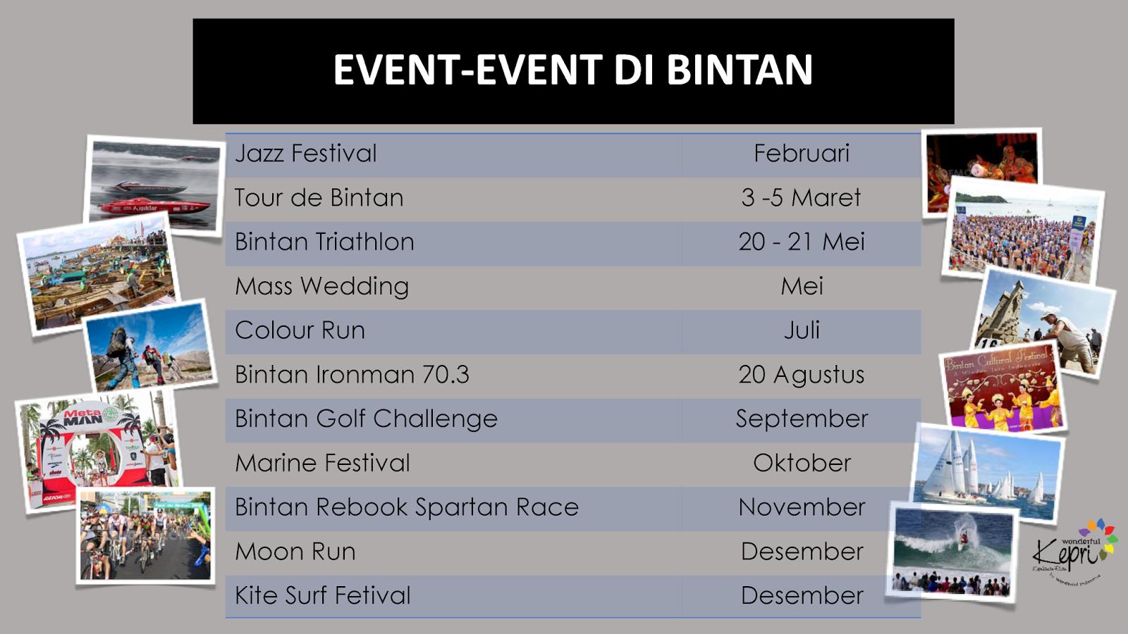 Kalender Event Kepulauan Riau 2017