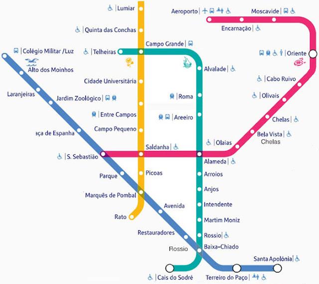 Mappa della metropolitana di Lisbona