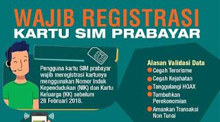 Cara Registrasi Ulang Kartu SIM Simpati, As, XL, Indosat, Smartfren, dan Tri