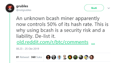 Miner Tak di Kenal Mengontrol 50% Hash Rate BCH selama 24 jam