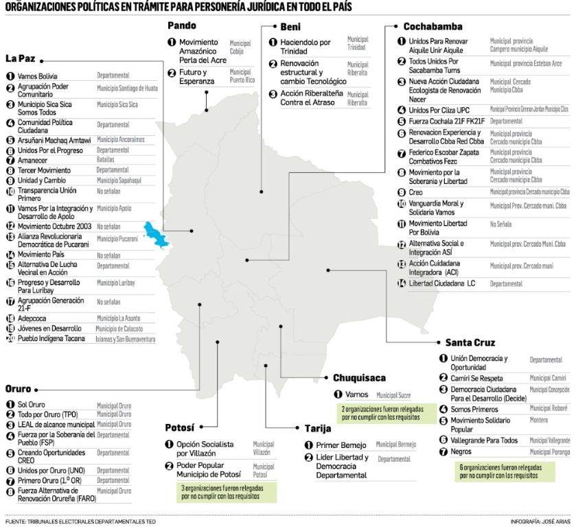 El mapa político con nuevas agrupaciones para febrero de 2020/ INFOGRAFÍA EL DEBER