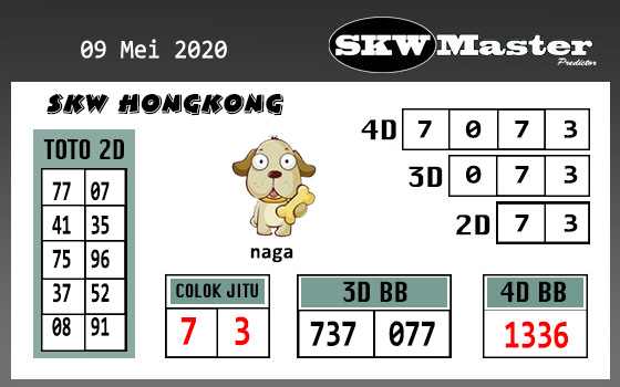 Prediksi Togel Hongkong Sabtu 09 Mei 2020 - SKW Master HK