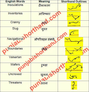 english-shorthand-outlines-15-april-2021