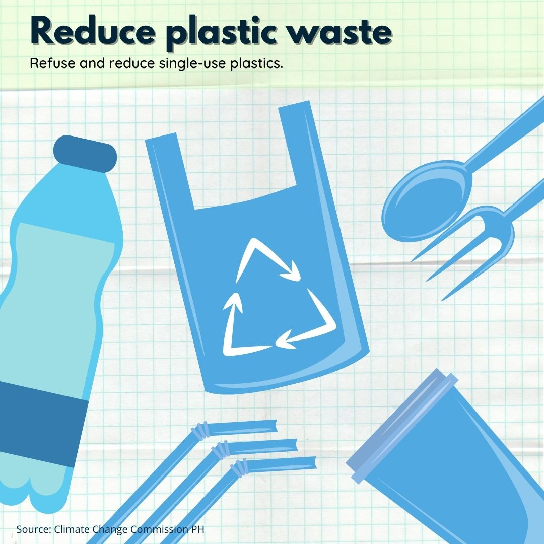Reduce Plastic waste poster