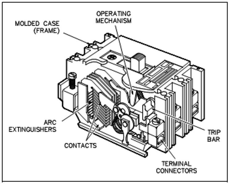 Industri Elektrik Circuit Breakers