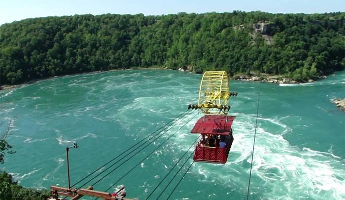 Niagara Falls drainage systems