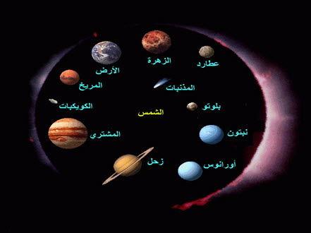 بوربوينت عن المجموعة الشمسية