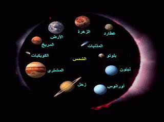 بوربوينت عن المجموعة الشمسية ppt، كواكب المجموعة الشمسية، عرض بوربوينت عن درس المجموعة الشمسية، الارض والنظام الشمسي بوربوينت،بوربوينت المجموعة الشمسية والكواكب، النظام الشمسي pdf، المجموعة الشمسية pdf، المجموعة الشمسية للاطفال ppt