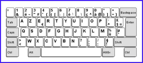 AZERTY-KEYBOARD-LAYOUT