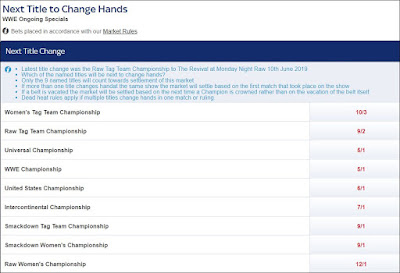 Sky Bet's 'Next Title to Change Hands' - Sixth Edition