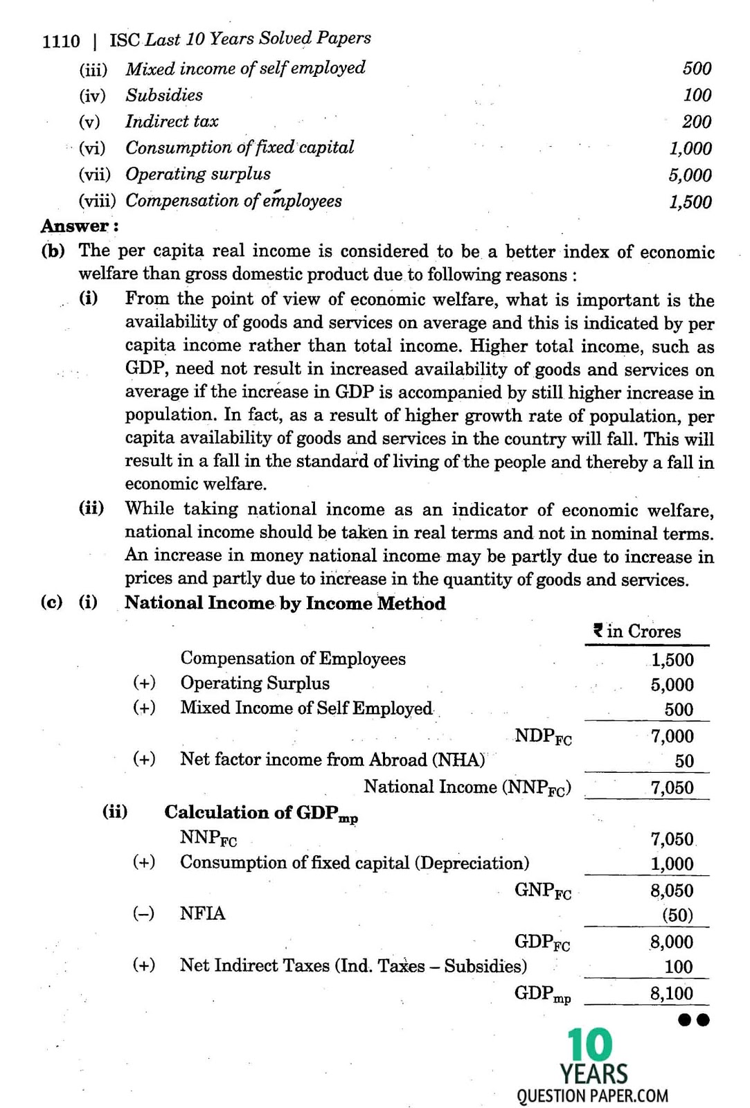 isc 2013 class 12th Economic solved question paper