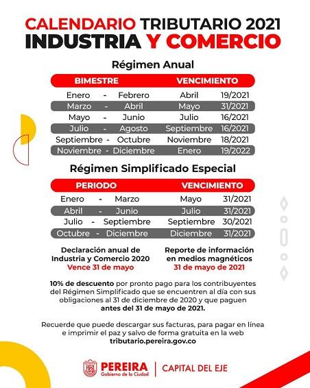 Industria y Comercio 2021