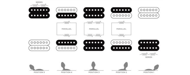 Selectos de Pastillas Music Man Serie Axis