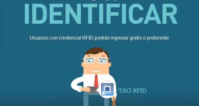 acceso con tarjetas rfid