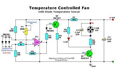 temperatur-controlled-fan