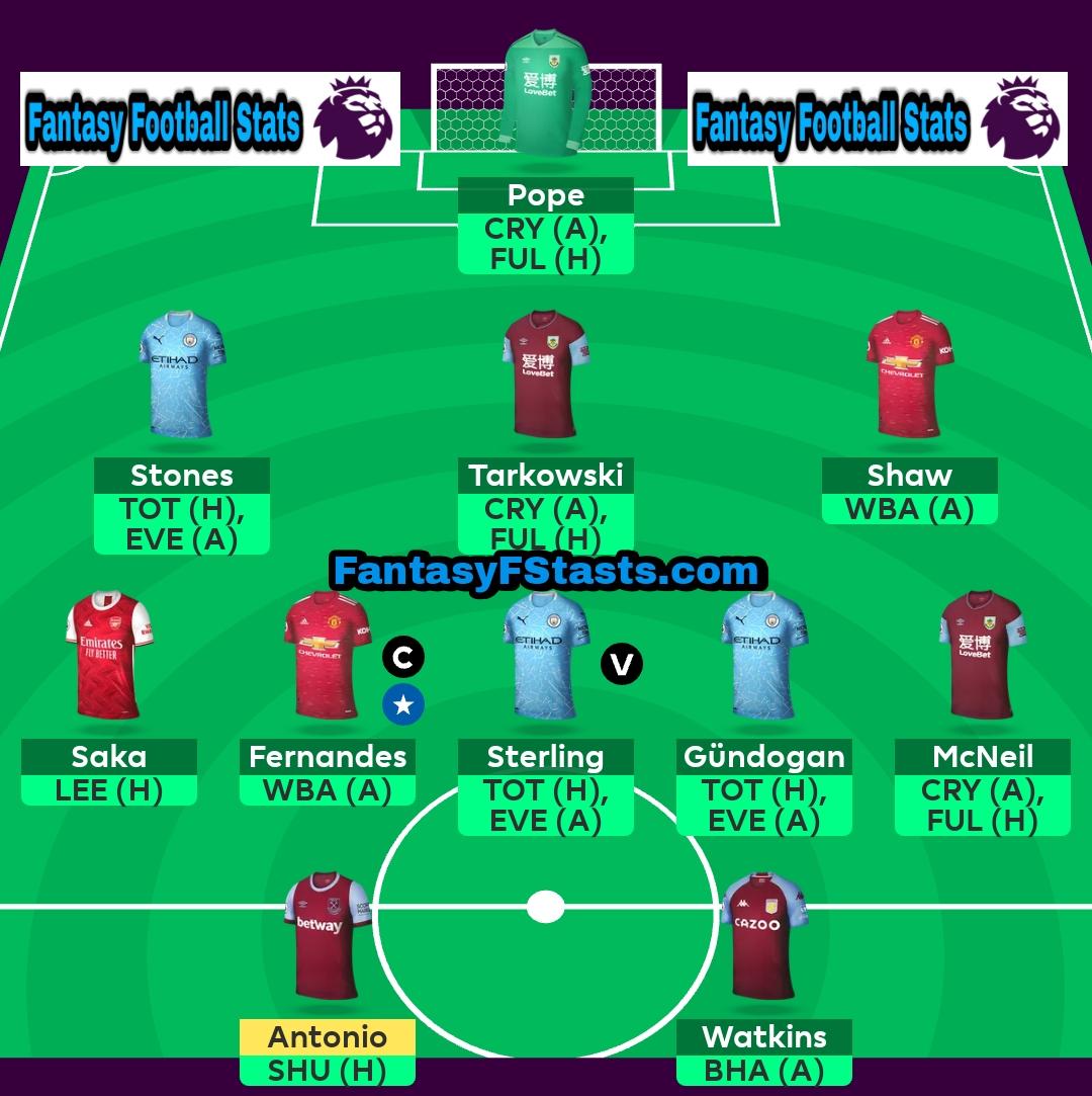 Fantasy Premier League Gameweek 24